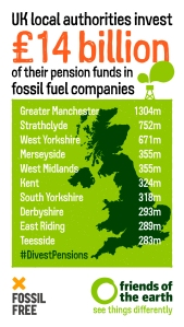 FOE fossil fuels infographics CASH_CS6